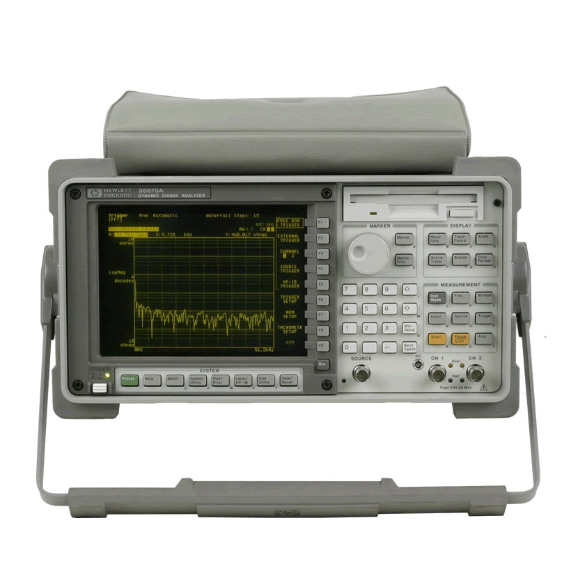 Dynamic Signal Analyzers
