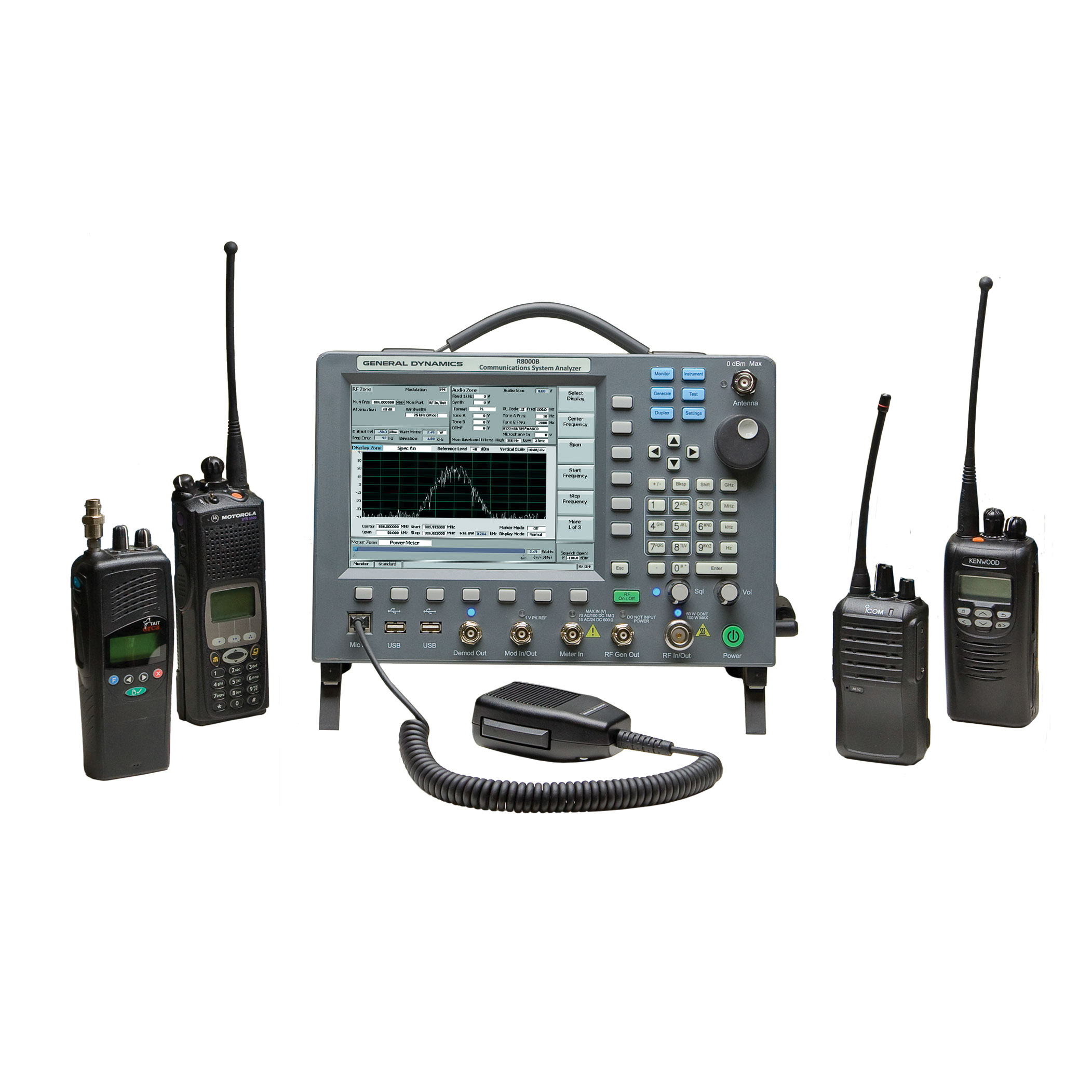 Mobile Communication Analyzers