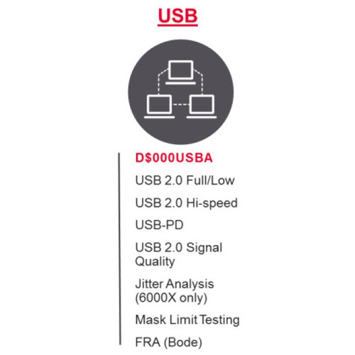 Keysight D6000USBA/R-B5L-001-A/R-B6L-001-L InfiniiVision Universal Serial Bus (USB) Software for 6000 X-Series