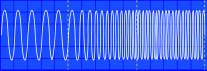 61600 Waveform