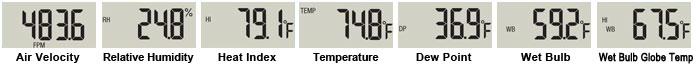 Extech AN25 Heat Index Anemometer measurement modes