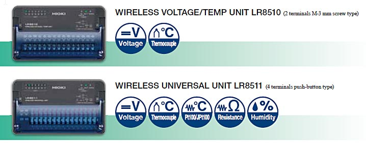 LR8510 and LR8511 Wireless Input Modules