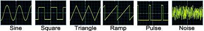 Arbitrary Waveform Generator Arbitrary Waveform Generator