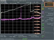 Instek USG-LF44 simultaneous power sweep