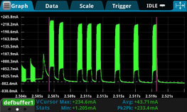 DMM6500 analyze waveforms