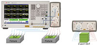 E5063A ENA Series Network Analyzer and Test Fixtures