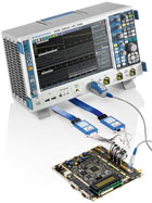 R&S RTO2000 Series Digital Oscilloscopes