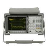 Dynamic Signal Analyzers