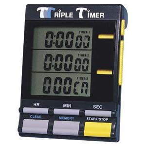 Mannix Testing & Measurement TI891